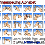 Did you know that? Sign Language
